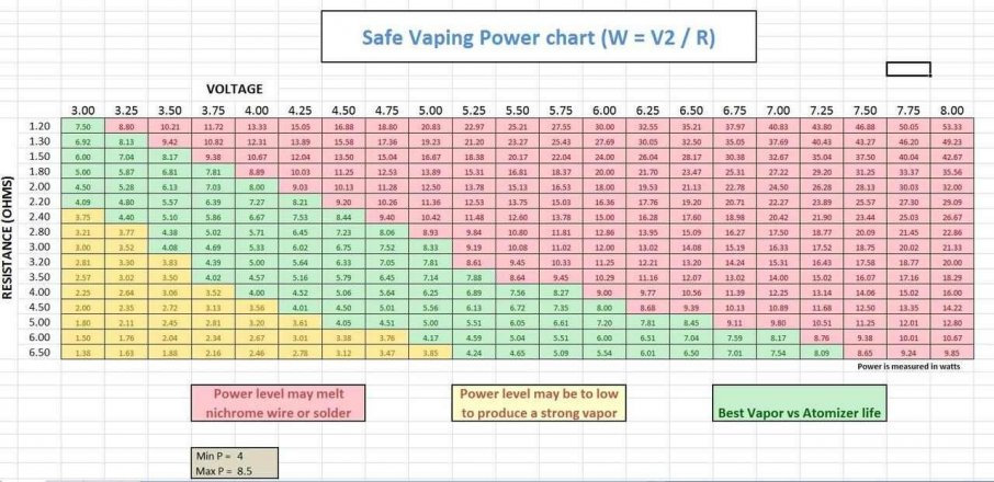 price of electronic cigarette in Los Angeles